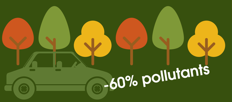 graphic of trees and a car saying -60% pollution